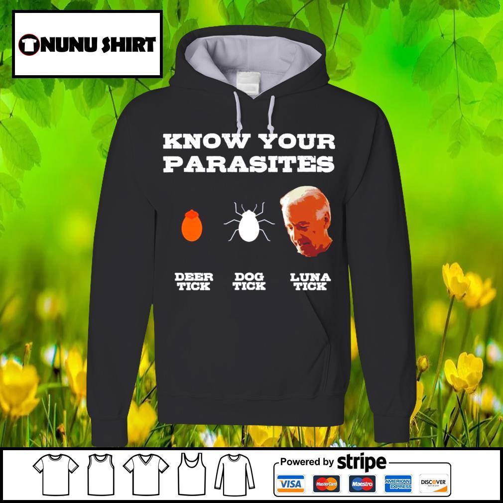 Know your parasites deer tick dog tick luna tick Joe Biden s hoodie